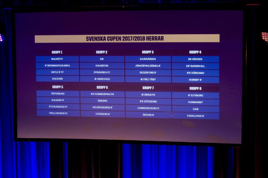 171120 Gruppindelningen fšr Svenska Cupen i fotboll fšr herrar projiceras under Fotbollsgalan den 20 november 2017 i Stockholm. Foto: Ludvig Thunman / BILDBYRN / kod LT / 35384